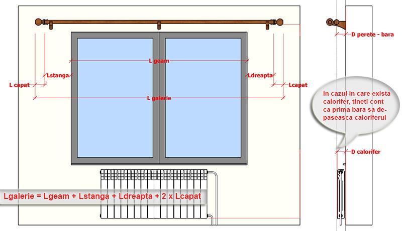 Calcul lungime galerie perete