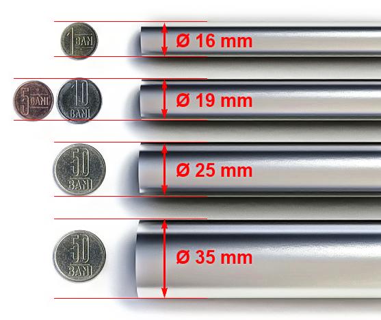 Diametre tevi in versus monede