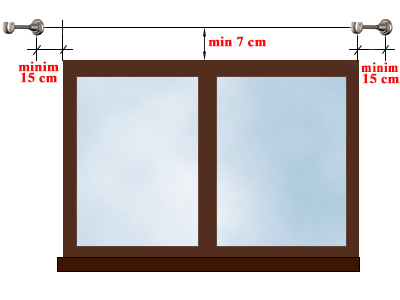 Recomandari montare galerie metalica cu suporti pentru pereti