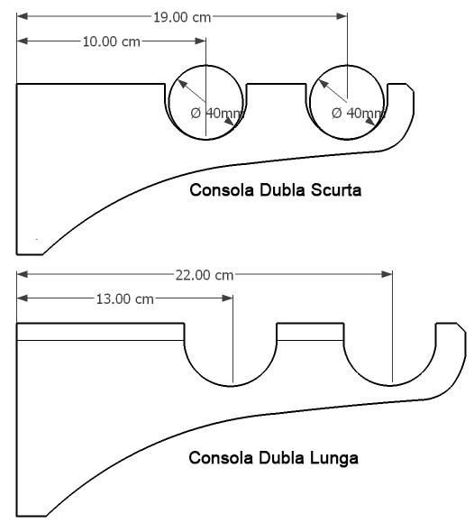 Dimensiuni console duble